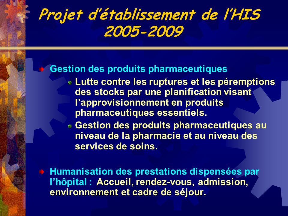 Gestion des produits pharmaceutiques Lutte contre les ruptures et les péremptions des stocks par une planification visant lapprovisionnement en produi