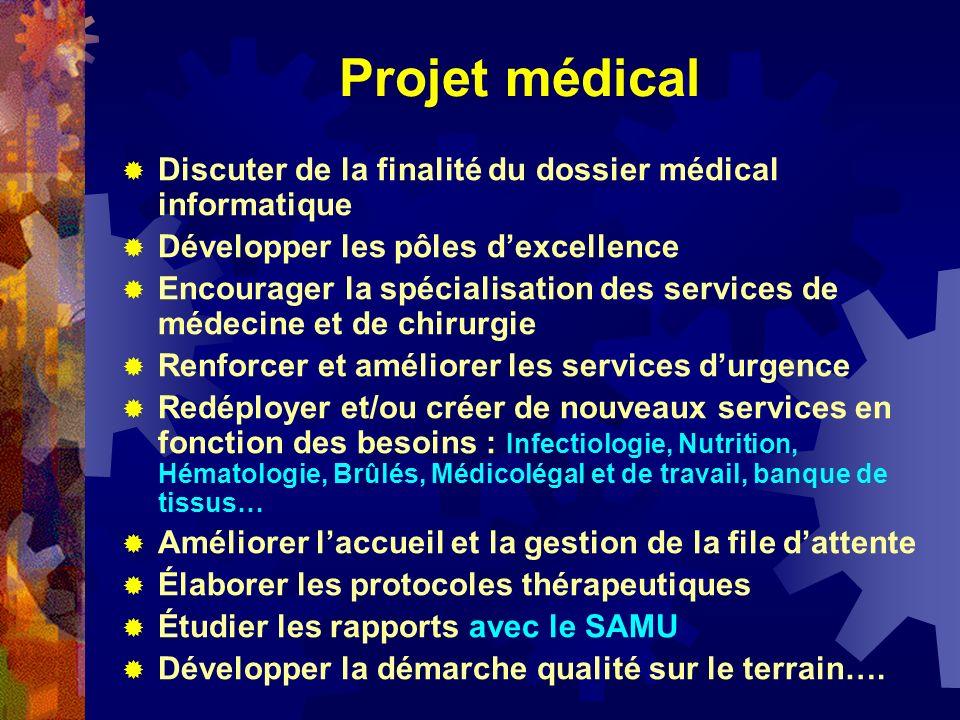 Projet médical Discuter de la finalité du dossier médical informatique Développer les pôles dexcellence Encourager la spécialisation des services de m
