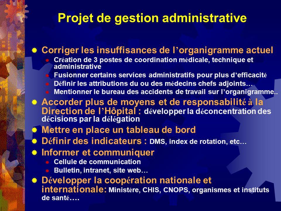 Projet de gestion administrative Corriger les insuffisances de l organigramme actuel Cr é ation de 3 postes de coordination m é dicale, technique et a