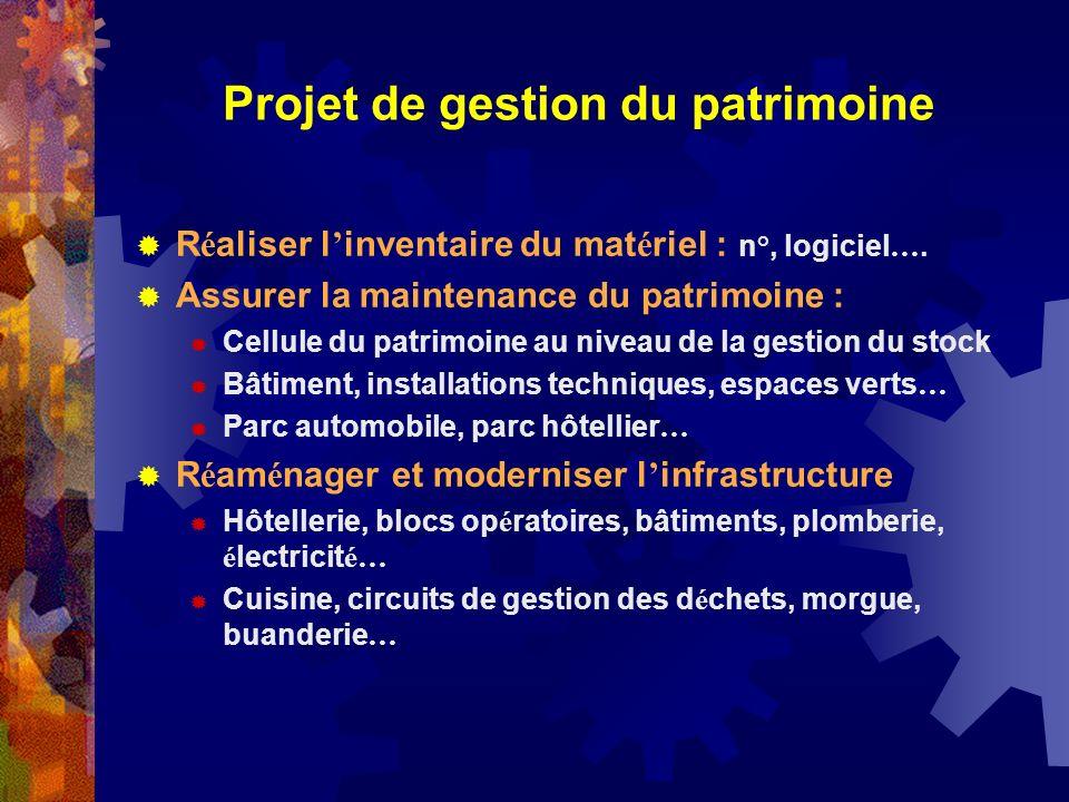 Projet de gestion du patrimoine R é aliser l inventaire du mat é riel : n°, logiciel …. Assurer la maintenance du patrimoine : Cellule du patrimoine a