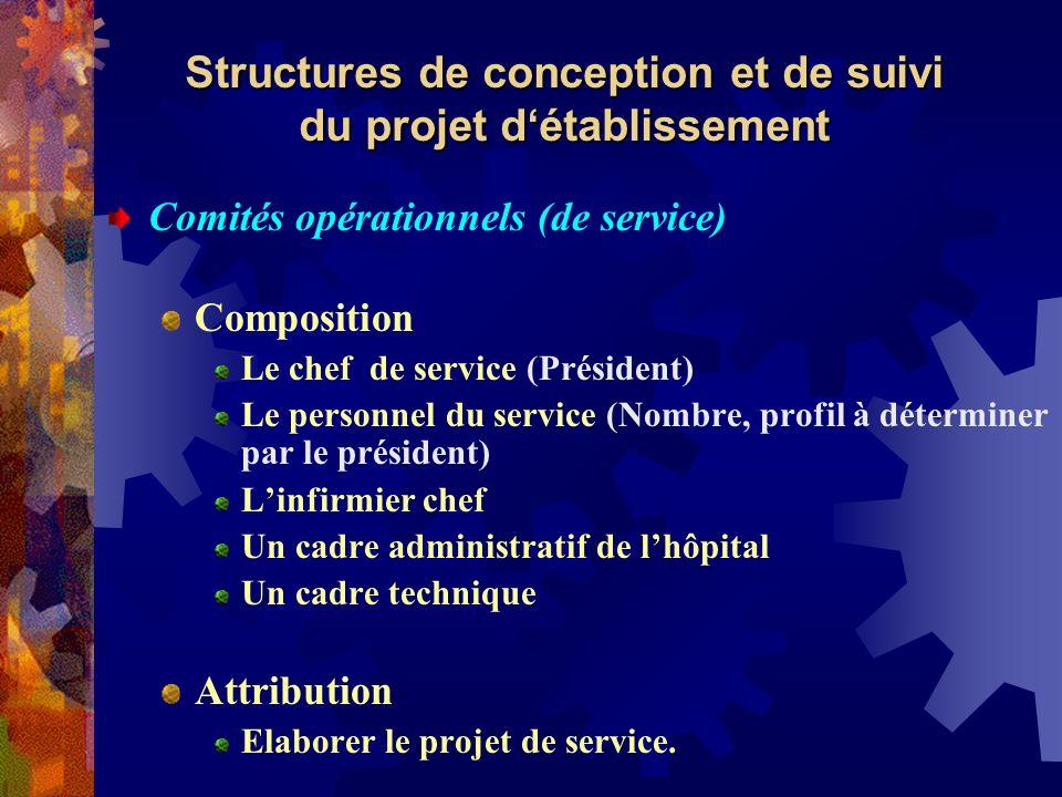 Comités opérationnels (de service) Composition Le chef de service (Président) Le personnel du service (Nombre, profil à déterminer par le président) L