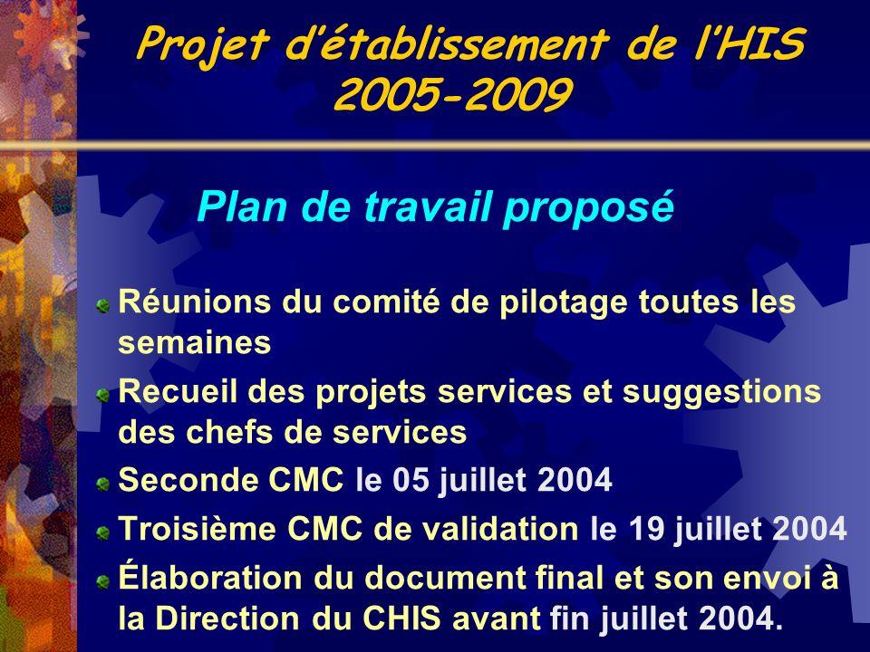 Plan de travail proposé Réunions du comité de pilotage toutes les semaines Recueil des projets services et suggestions des chefs de services Seconde C