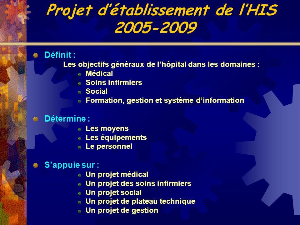 Définit : Les objectifs généraux de lhôpital dans les domaines : Médical Soins infirmiers Social Formation, gestion et système dinformation Détermine