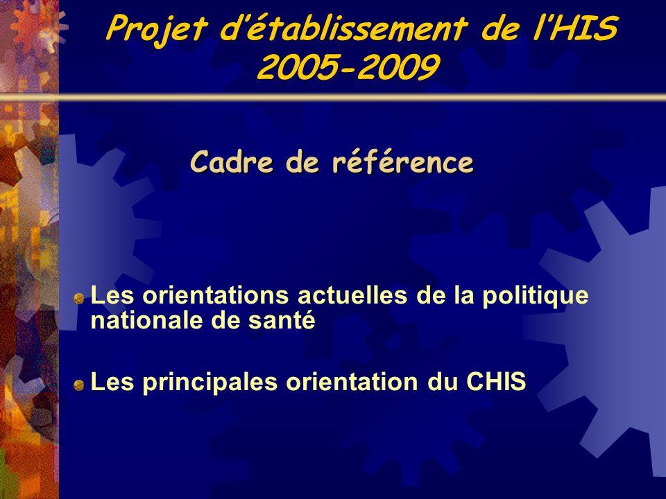 Les orientations actuelles de la politique nationale de santé Les principales orientation du CHIS Projet détablissement de lHIS 2005-2009 Cadre de réf