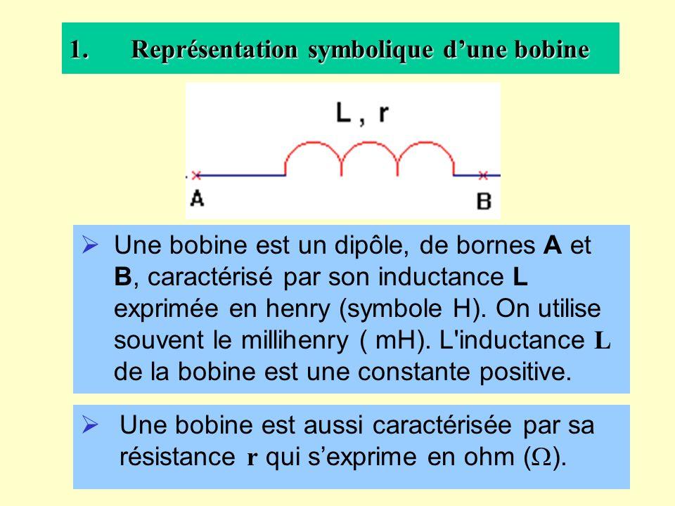 Une bobine est un dipôle, de bornes A et B, caractérisé par son inductance L exprimée en henry (symbole H). On utilise souvent le millihenry ( mH). L'