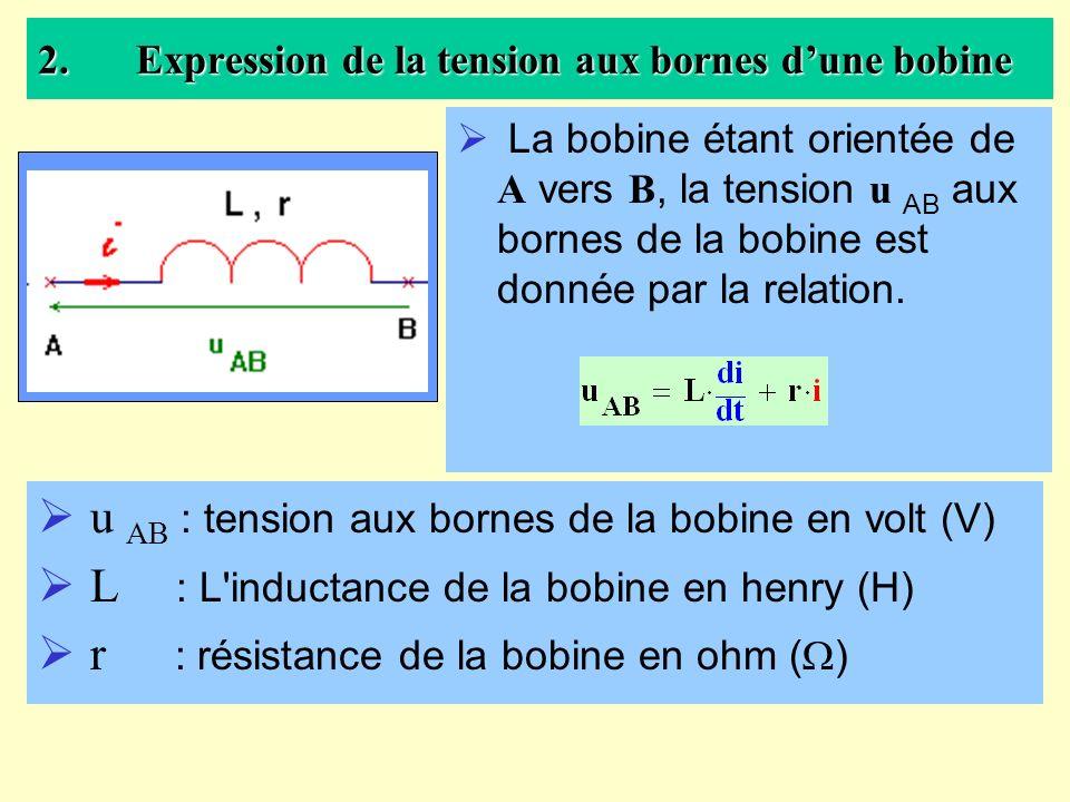 2.Expression de la tension aux bornes dune bobine La bobine étant orientée de A vers B, la tension u AB aux bornes de la bobine est donnée par la rela