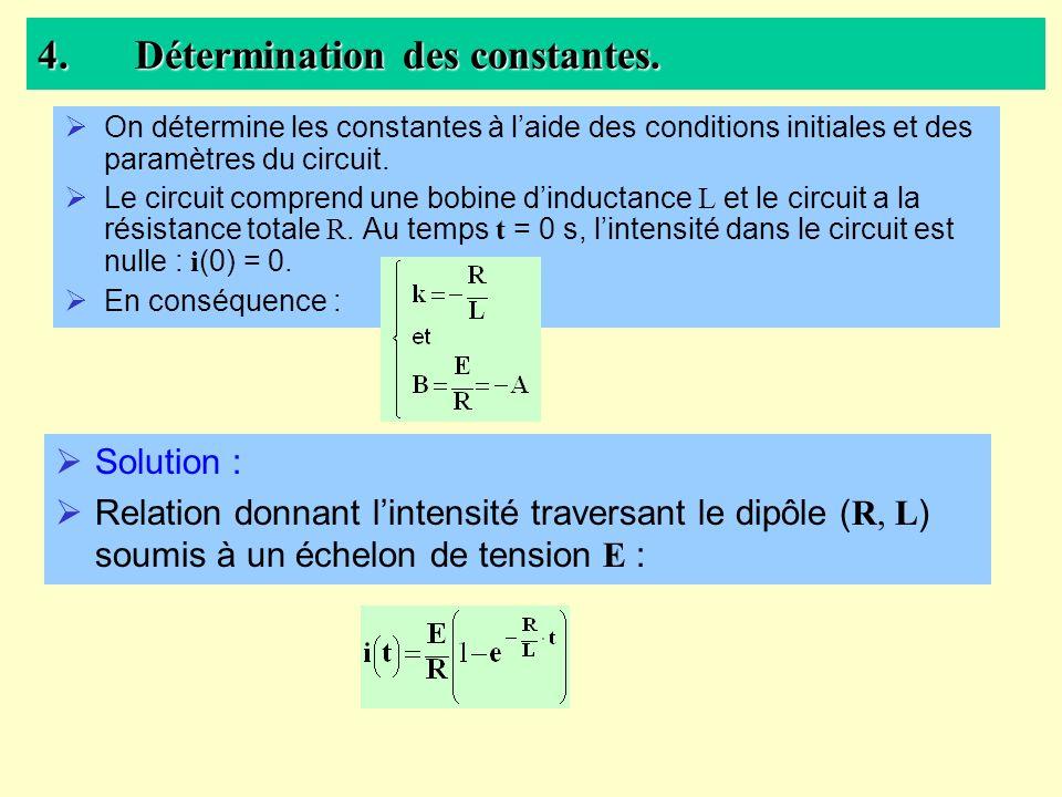 On détermine les constantes à laide des conditions initiales et des paramètres du circuit. Le circuit comprend une bobine dinductance L et le circuit