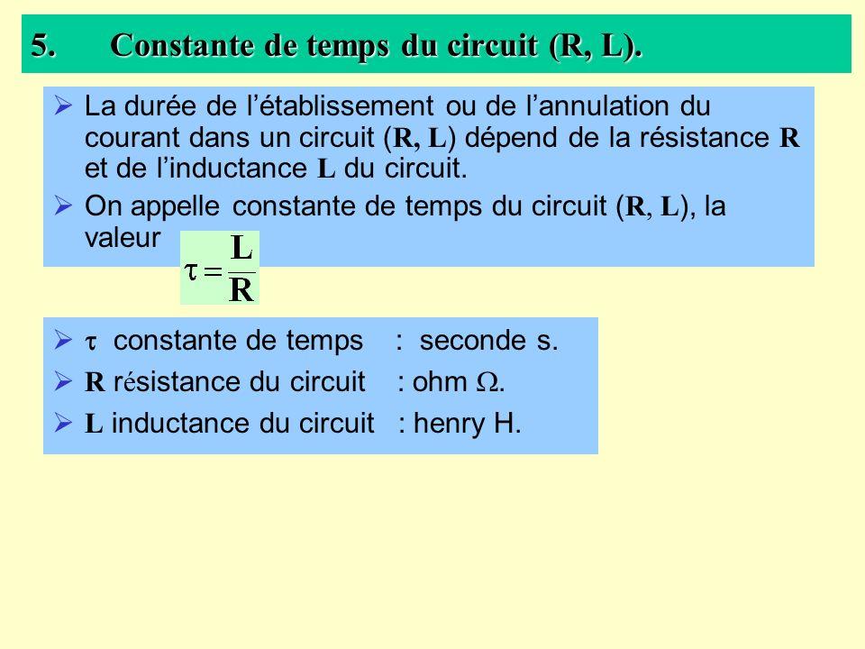 La durée de létablissement ou de lannulation du courant dans un circuit ( R, L ) dépend de la résistance R et de linductance L du circuit. On appelle