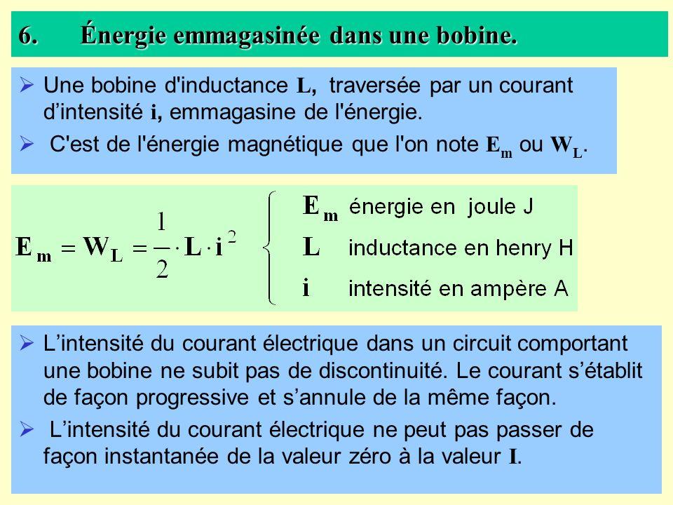 6.Énergie emmagasinée dans une bobine. Une bobine d'inductance L, traversée par un courant dintensité i, emmagasine de l'énergie. C'est de l'énergie m