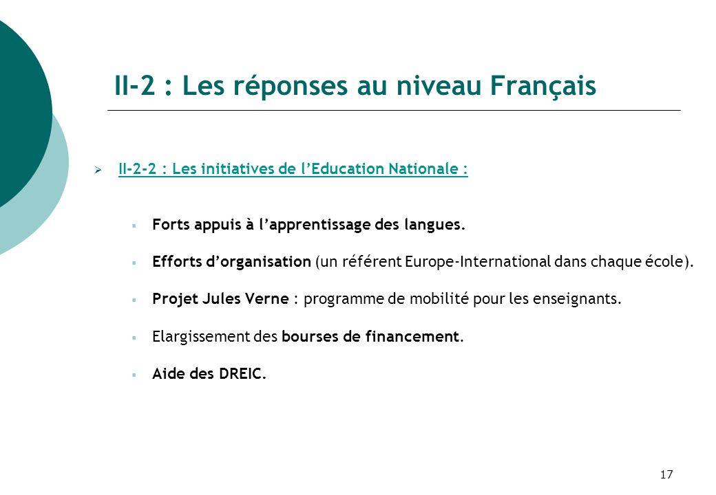 17 II-2 : Les réponses au niveau Français II-2-2 : Les initiatives de lEducation Nationale : Forts appuis à lapprentissage des langues.