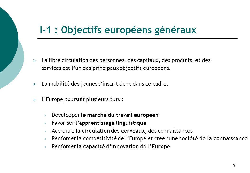 3 I-1 : Objectifs européens généraux La libre circulation des personnes, des capitaux, des produits, et des services est lun des principaux objectifs européens.