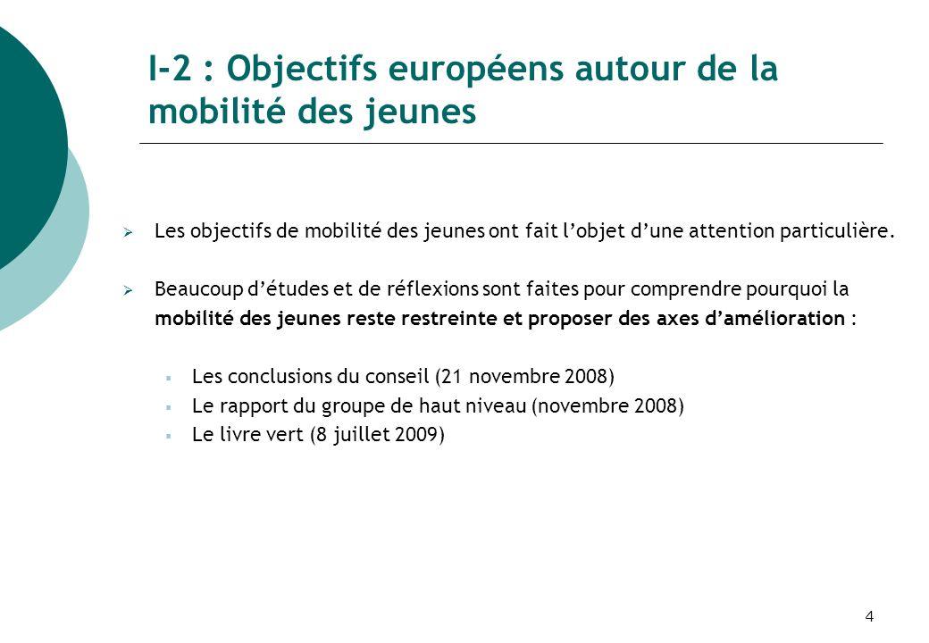 15 II-2 : Les réponses au niveau Français II-2-1 : Des actions interinstitutionnelles : Création des guichets uniques, mobilité dans les régions.