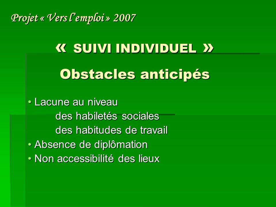 « SUIVI INDIVIDUEL » Obstacles anticipés Lacune au niveau des habiletés sociales des habitudes de travail Absence de diplômation Non accessibilité des lieux Projet « Vers lemploi » 2007