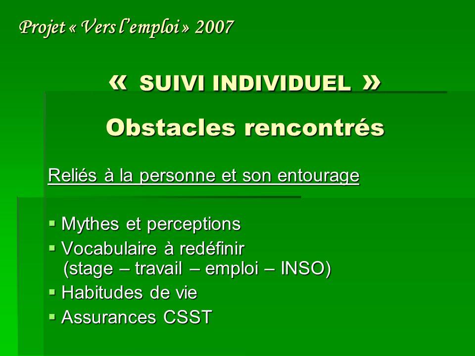 « SUIVI INDIVIDUEL » Obstacles rencontrés Reliés à la personne et son entourage Mythes et perceptions Mythes et perceptions Vocabulaire à redéfinir (stage – travail – emploi – INSO) Vocabulaire à redéfinir (stage – travail – emploi – INSO) Habitudes de vie Habitudes de vie Assurances CSST Assurances CSST Projet « Vers lemploi » 2007