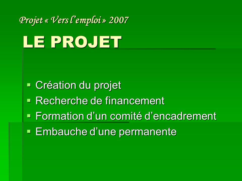 LE PROJET Création du projet Création du projet Recherche de financement Recherche de financement Formation dun comité dencadrement Formation dun comité dencadrement Embauche dune permanente Embauche dune permanente Projet « Vers lemploi » 2007