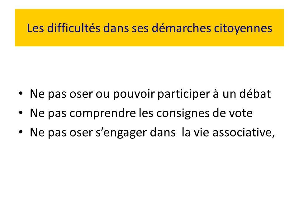 Les difficultés dans ses démarches citoyennes Ne pas oser ou pouvoir participer à un débat Ne pas comprendre les consignes de vote Ne pas oser sengage