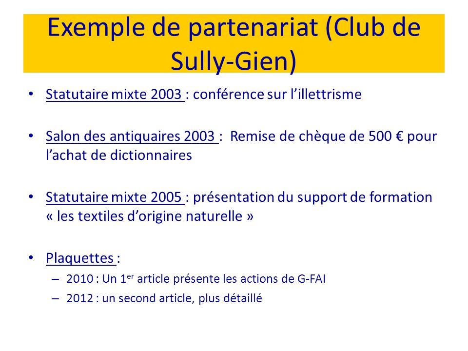 Exemple de partenariat (Club de Sully-Gien) Statutaire mixte 2003 : conférence sur lillettrisme Salon des antiquaires 2003 : Remise de chèque de 500 p