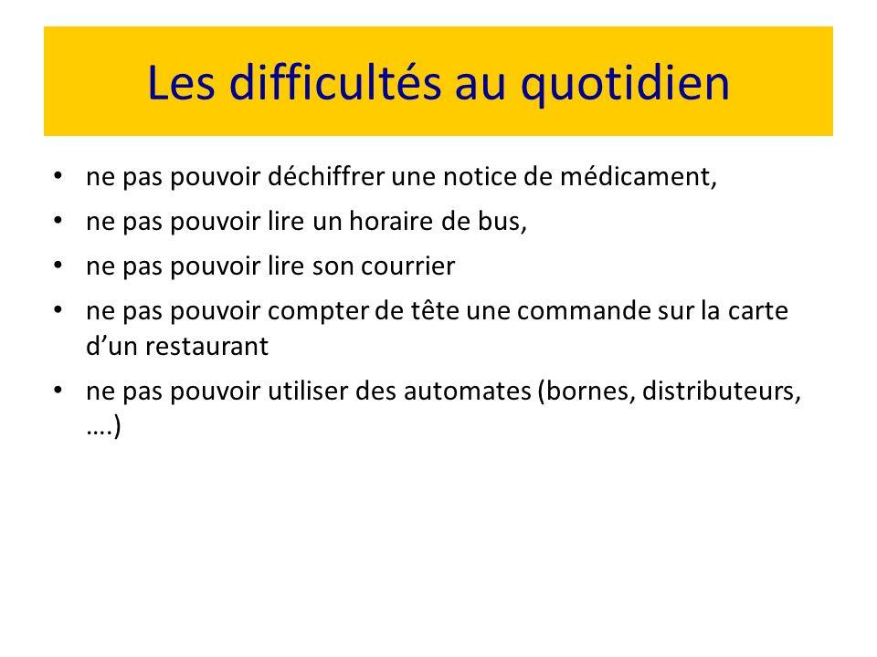 Les difficultés pour son budget ne pas pouvoir vérifier une facture dEDF, deau ….