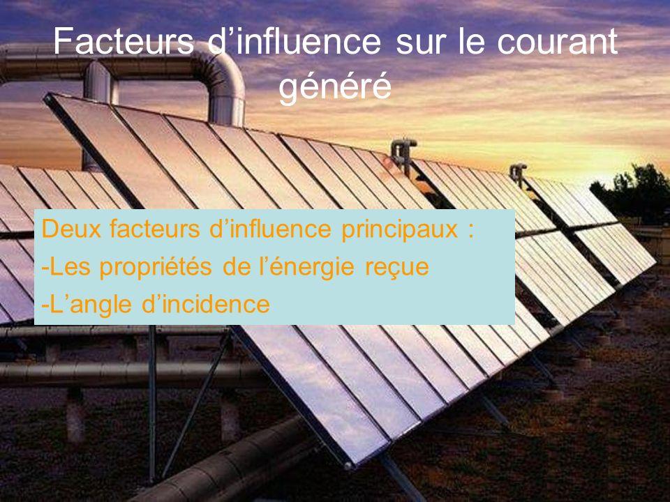 Facteurs dinfluence sur le courant généré Deux facteurs dinfluence principaux : -Les propriétés de lénergie reçue -Langle dincidence