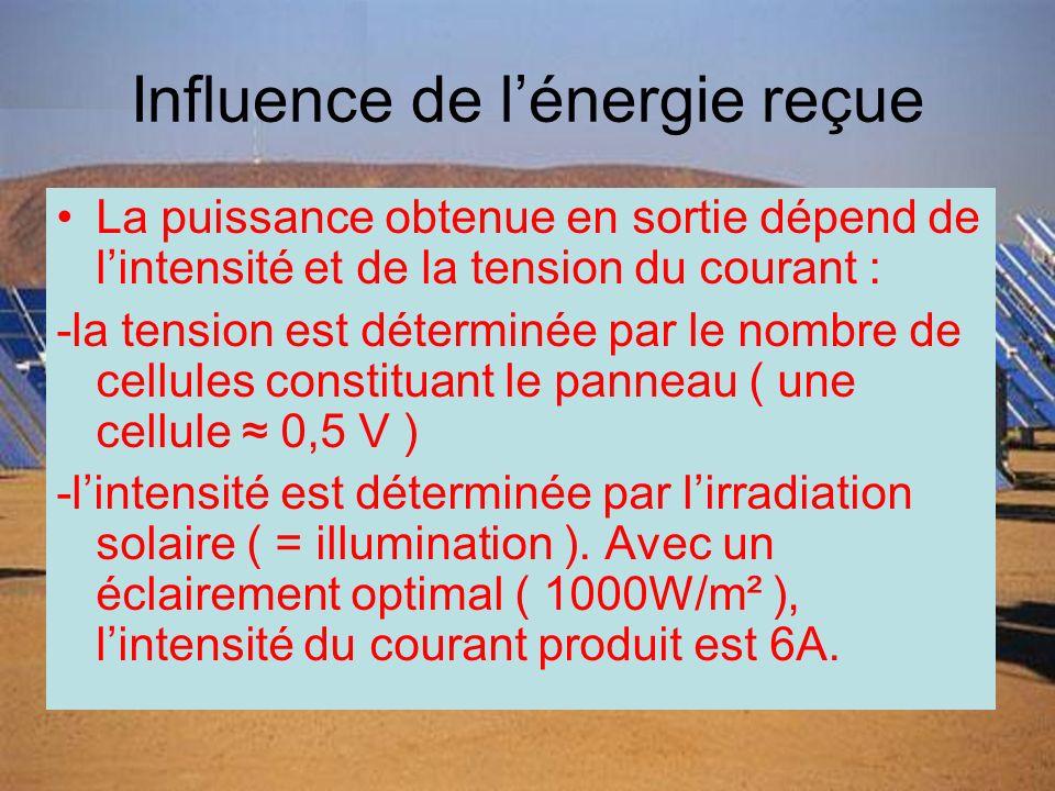 Influence de lénergie reçue La puissance obtenue en sortie dépend de lintensité et de la tension du courant : -la tension est déterminée par le nombre de cellules constituant le panneau ( une cellule 0,5 V ) -lintensité est déterminée par lirradiation solaire ( = illumination ).