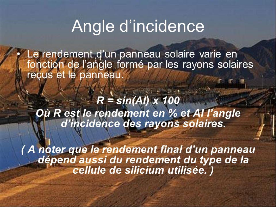 Angle dincidence Le rendement dun panneau solaire varie en fonction de langle formé par les rayons solaires reçus et le panneau.