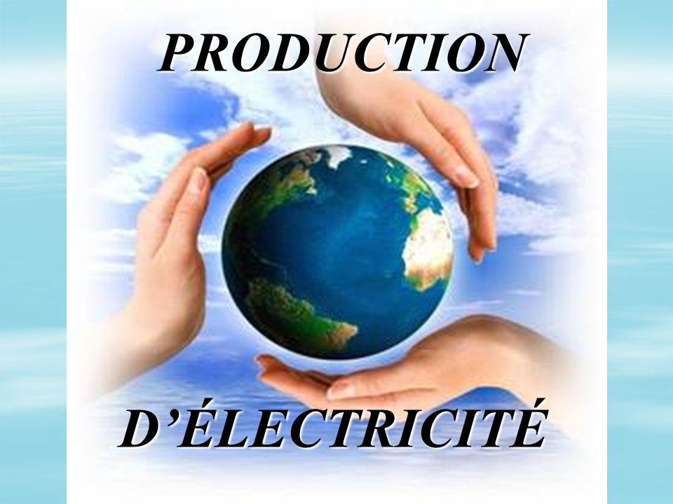 PRODUCTIONDÉLECTRICITÉ