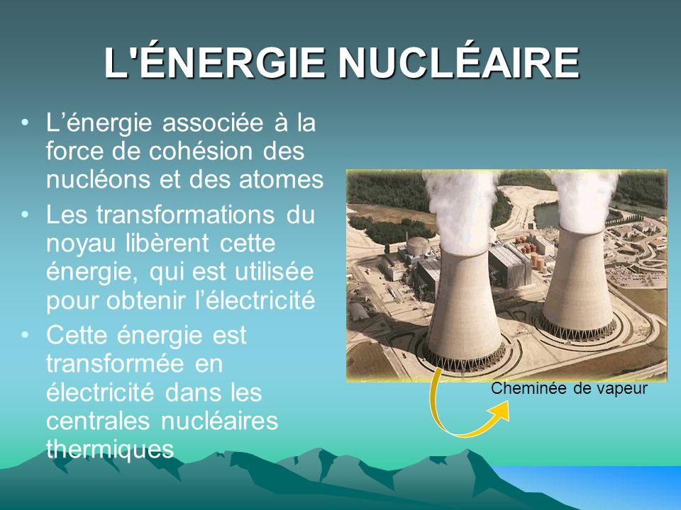 L'ÉNERGIE NUCLÉAIRE Lénergie associée à la force de cohésion des nucléons et des atomes Les transformations du noyau libèrent cette énergie, qui est u