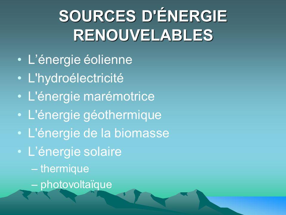 SOURCES D'ÉNERGIE RENOUVELABLES Lénergie éolienne L'hydroélectricité L'énergie marémotrice L'énergie géothermique L'énergie de la biomasse Lénergie so
