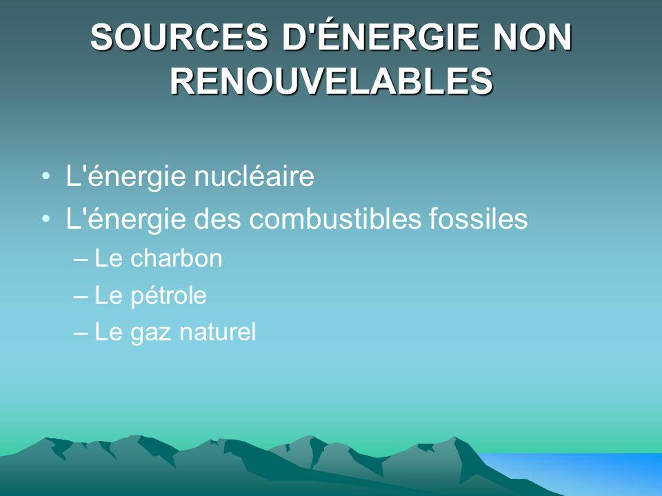 SOURCES D'ÉNERGIE NON RENOUVELABLES L'énergie nucléaire L'énergie des combustibles fossiles –Le charbon –Le pétrole –Le gaz naturel