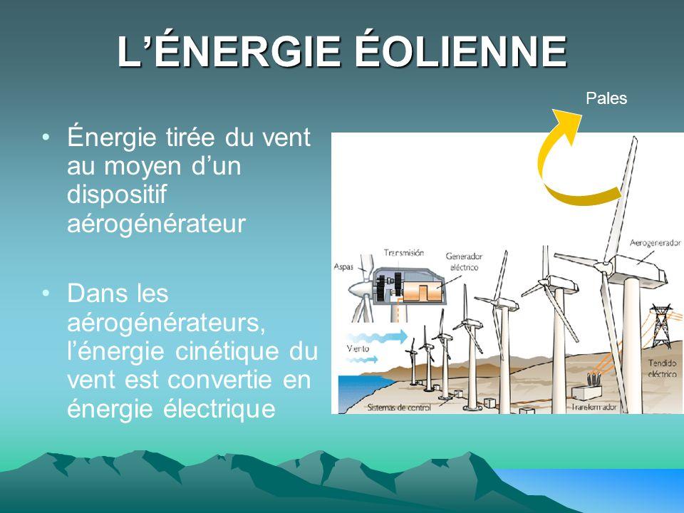 LÉNERGIE ÉOLIENNE Énergie tirée du vent au moyen dun dispositif aérogénérateur Dans les aérogénérateurs, lénergie cinétique du vent est convertie en é