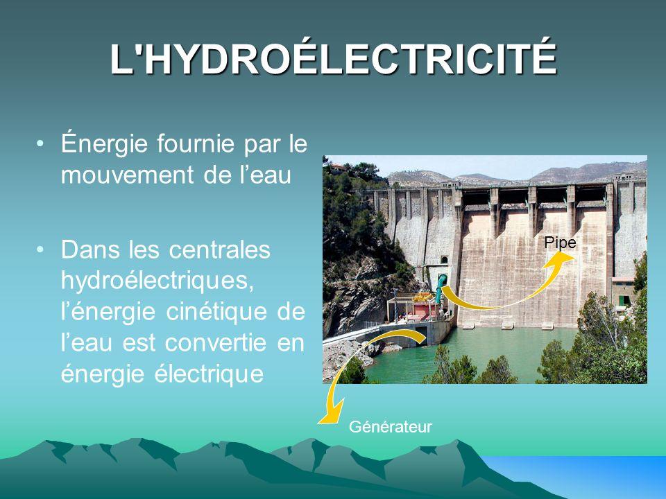 L'HYDROÉLECTRICITÉ Énergie fournie par le mouvement de leau Dans les centrales hydroélectriques, lénergie cinétique de leau est convertie en énergie é