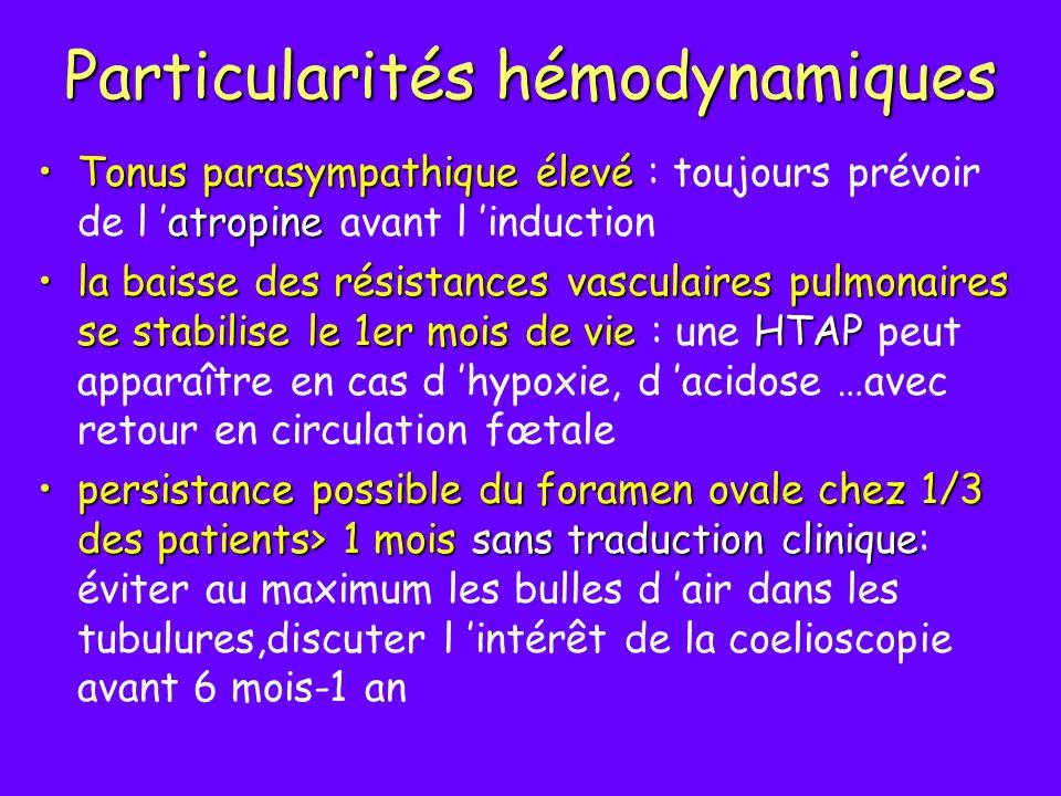 Particularités hémodynamiques Tonus parasympathique élevé atropineTonus parasympathique élevé : toujours prévoir de l atropine avant l induction la ba