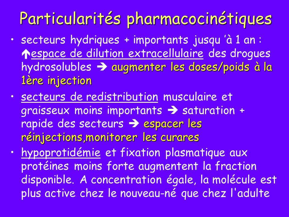 Particularités pharmacocinétiques augmenter les doses/poids à la 1ère injectionsecteurs hydriques + importants jusqu à 1 an : espace de dilution extra