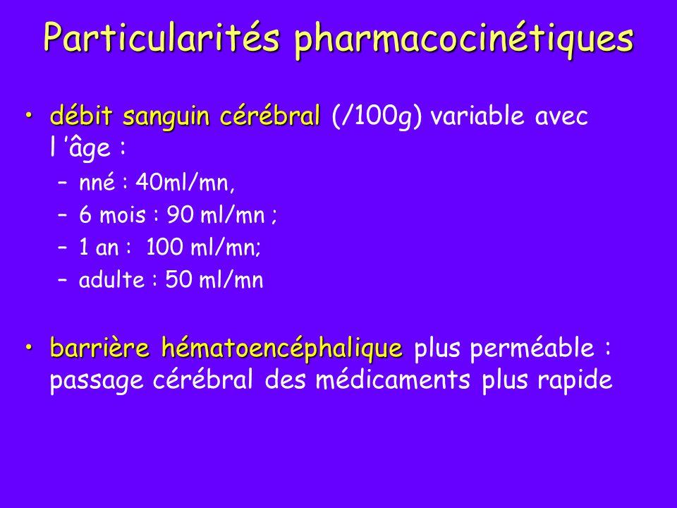 Particularités pharmacocinétiques débit sanguin cérébraldébit sanguin cérébral (/100g) variable avec l âge : –nné : 40ml/mn, –6 mois : 90 ml/mn ; –1 a