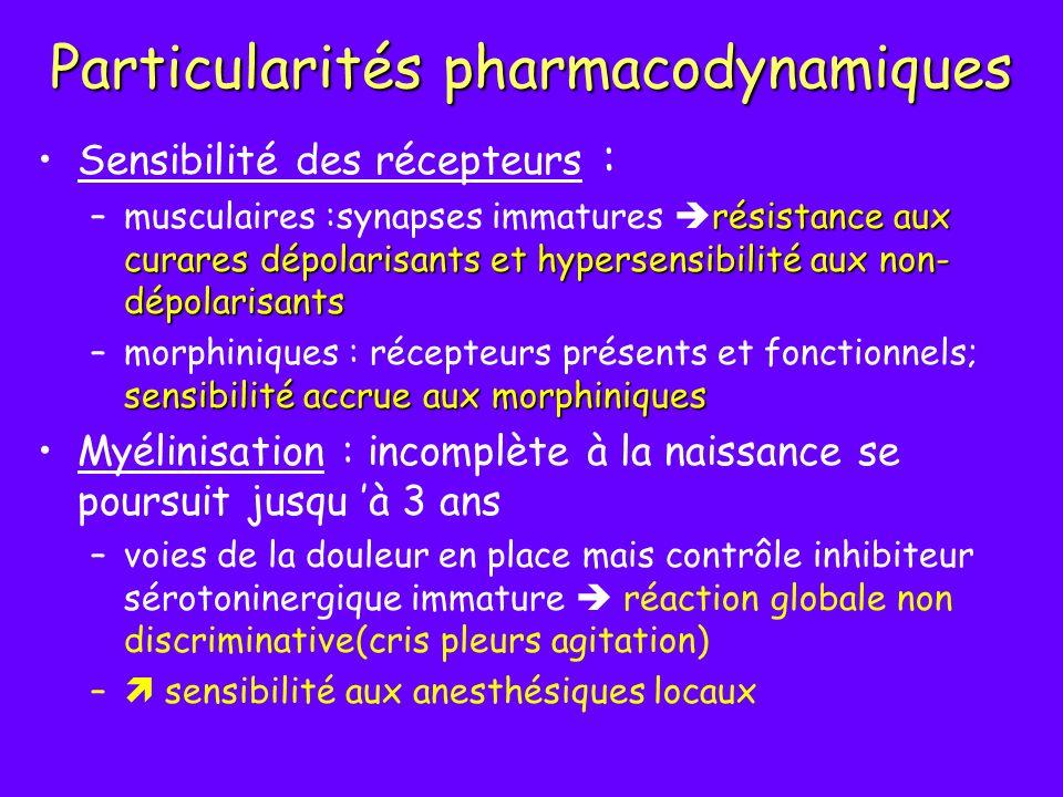 Particularités pharmacodynamiques Sensibilité des récepteurs : résistance aux curares dépolarisants et hypersensibilité aux non- dépolarisants –muscul