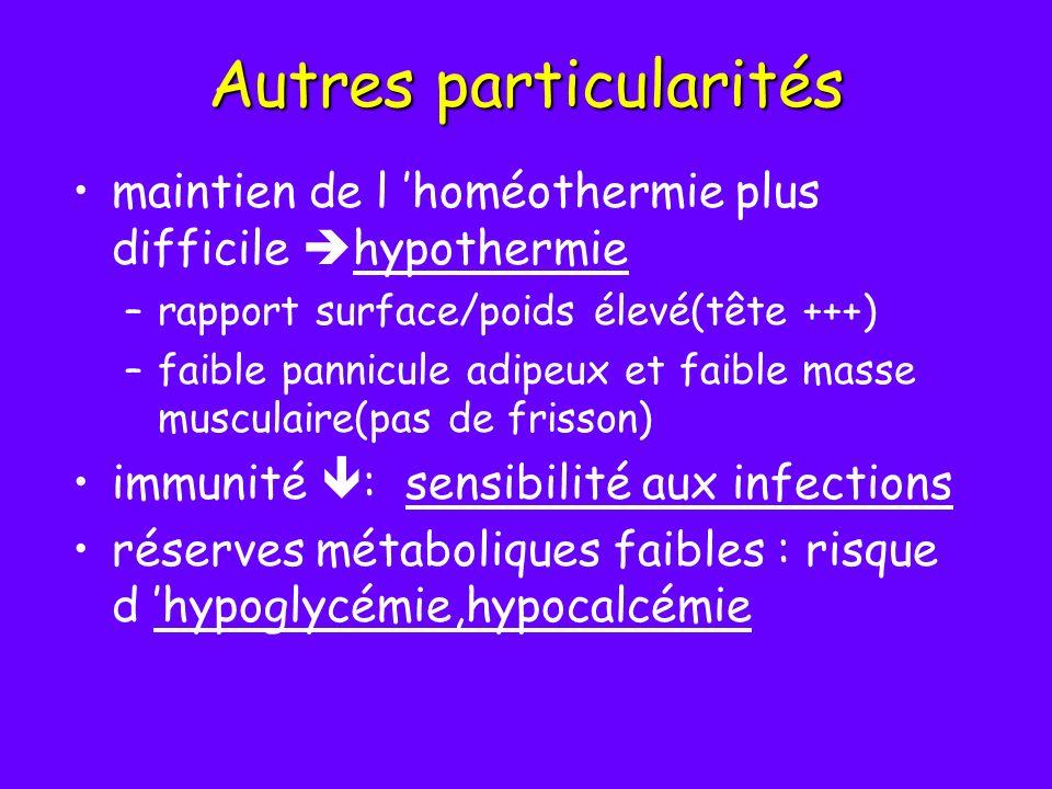 Autres particularités maintien de l homéothermie plus difficile hypothermie –rapport surface/poids élevé(tête +++) –faible pannicule adipeux et faible