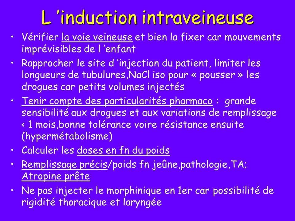 L induction intraveineuse Vérifier la voie veineuse et bien la fixer car mouvements imprévisibles de l enfant Rapprocher le site d injection du patien