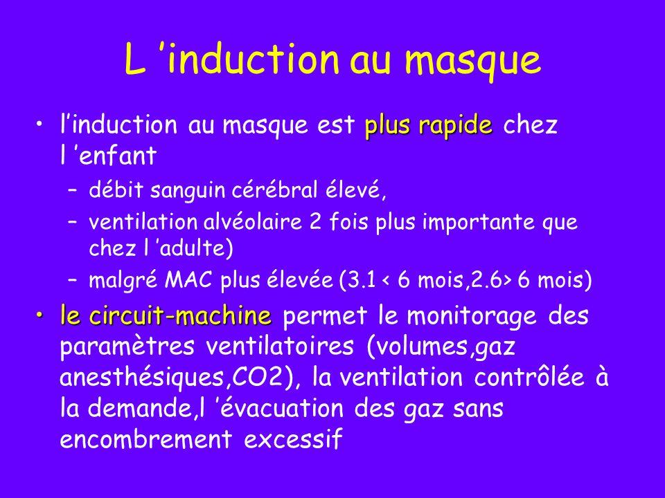 L induction au masque plus rapidelinduction au masque est plus rapide chez l enfant –débit sanguin cérébral élevé, –ventilation alvéolaire 2 fois plus