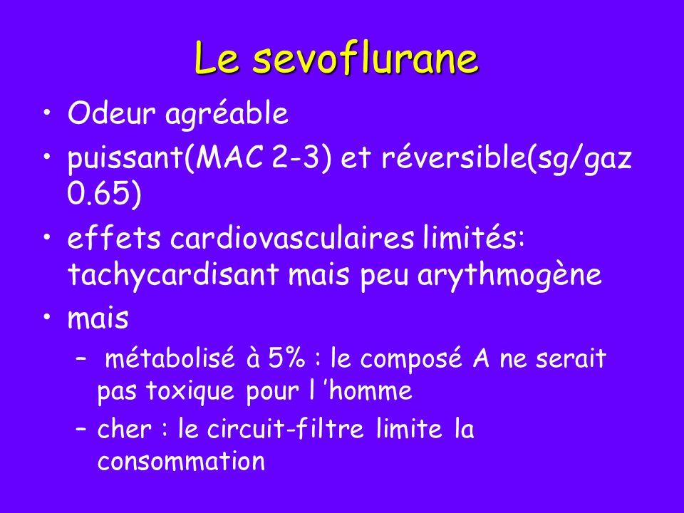 Le sevoflurane Odeur agréable puissant(MAC 2-3) et réversible(sg/gaz 0.65) effets cardiovasculaires limités: tachycardisant mais peu arythmogène mais