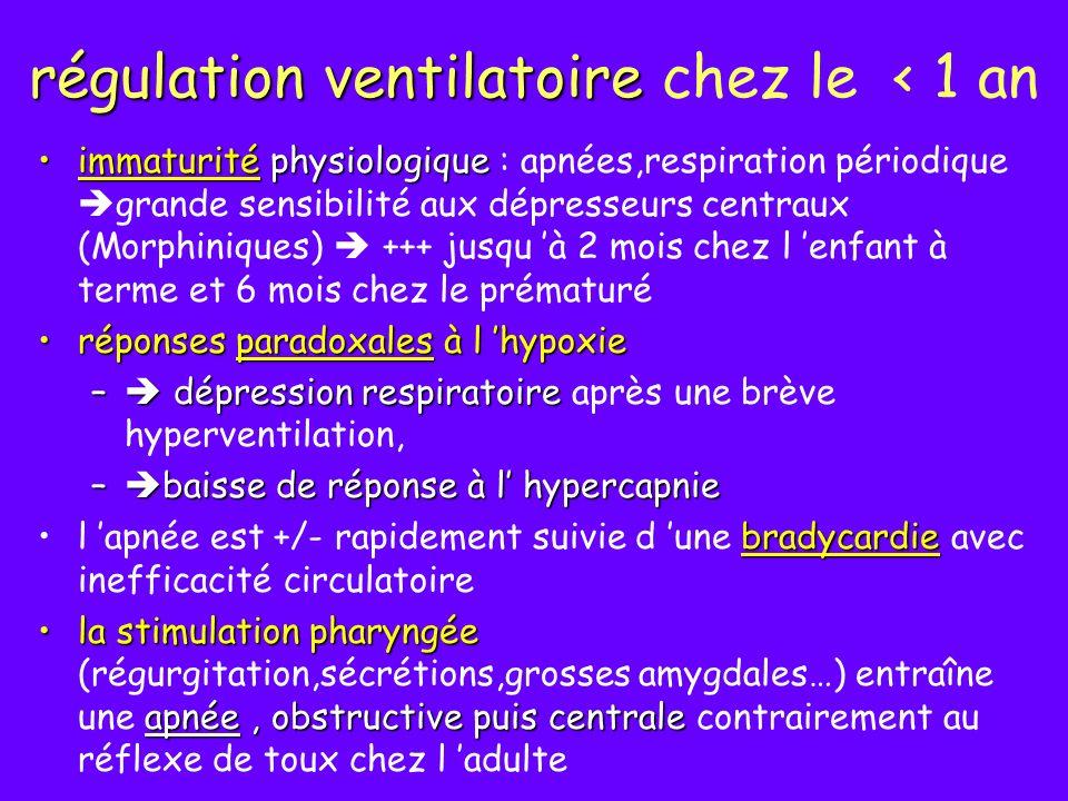 régulation ventilatoire régulation ventilatoire chez le < 1 an immaturité physiologiqueimmaturité physiologique : apnées,respiration périodique grande