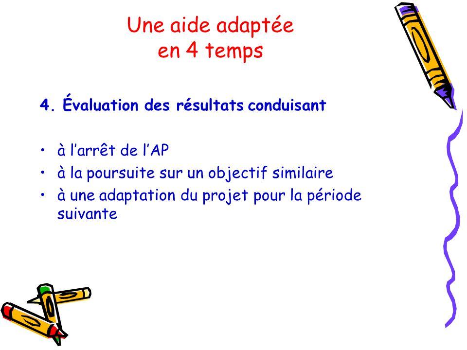 Une aide adaptée en 4 temps 4. Évaluation des résultats conduisant à larrêt de lAP à la poursuite sur un objectif similaire à une adaptation du projet