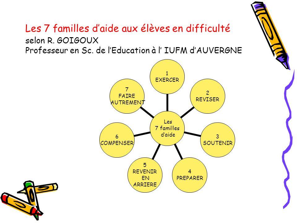 Les 7 familles daide aux élèves en difficulté selon R. GOIGOUX Professeur en Sc. de lEducation à l IUFM dAUVERGNE Les 7 familles daide 1 EXERCER 2 REV