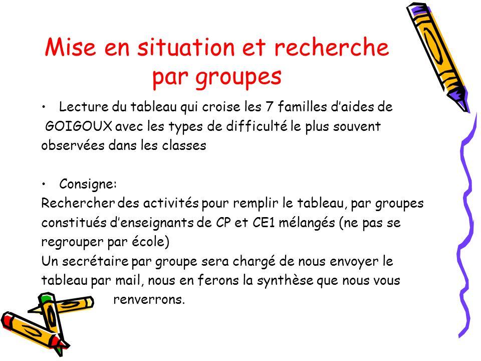 Mise en situation et recherche par groupes Lecture du tableau qui croise les 7 familles daides de GOIGOUX avec les types de difficulté le plus souvent