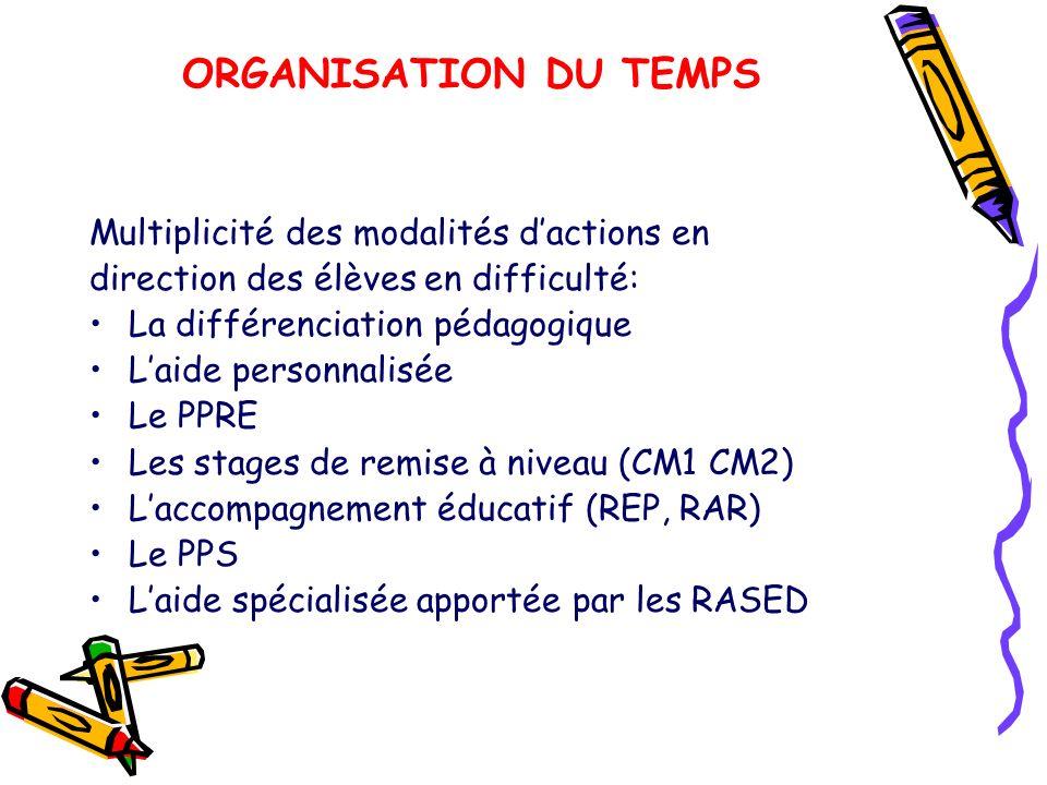 ORGANISATION DU TEMPS Multiplicité des modalités dactions en direction des élèves en difficulté: La différenciation pédagogique Laide personnalisée Le
