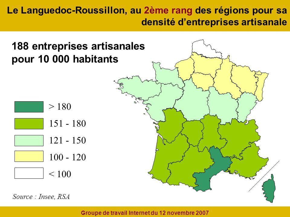 Le Languedoc-Roussillon, au 2ème rang des régions pour sa densité dentreprises artisanale 188 entreprises artisanales pour 10 000 habitants > 180 151 - 180 121 - 150 < 100 Source : Insee, RSA 100 - 120 Groupe de travail Internet du 12 novembre 2007