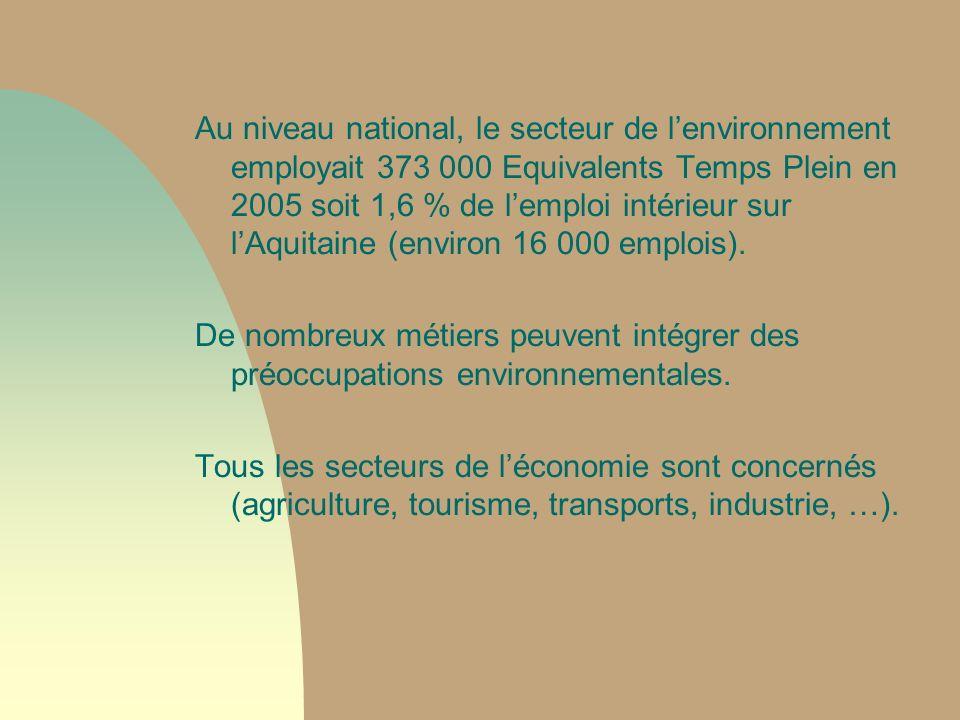 Au niveau national, le secteur de lenvironnement employait 373 000 Equivalents Temps Plein en 2005 soit 1,6 % de lemploi intérieur sur lAquitaine (env