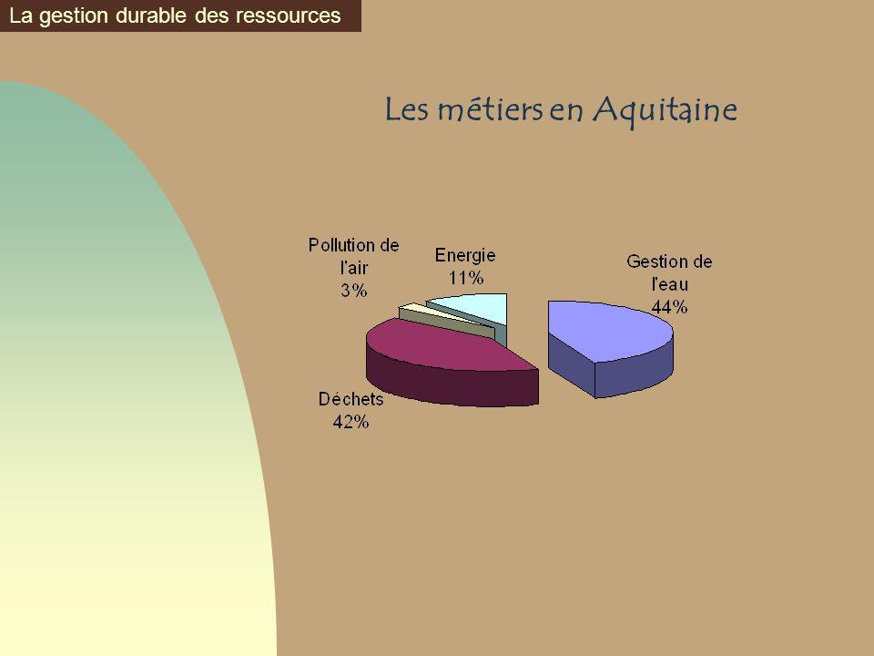 Les métiers en Aquitaine La gestion durable des ressources