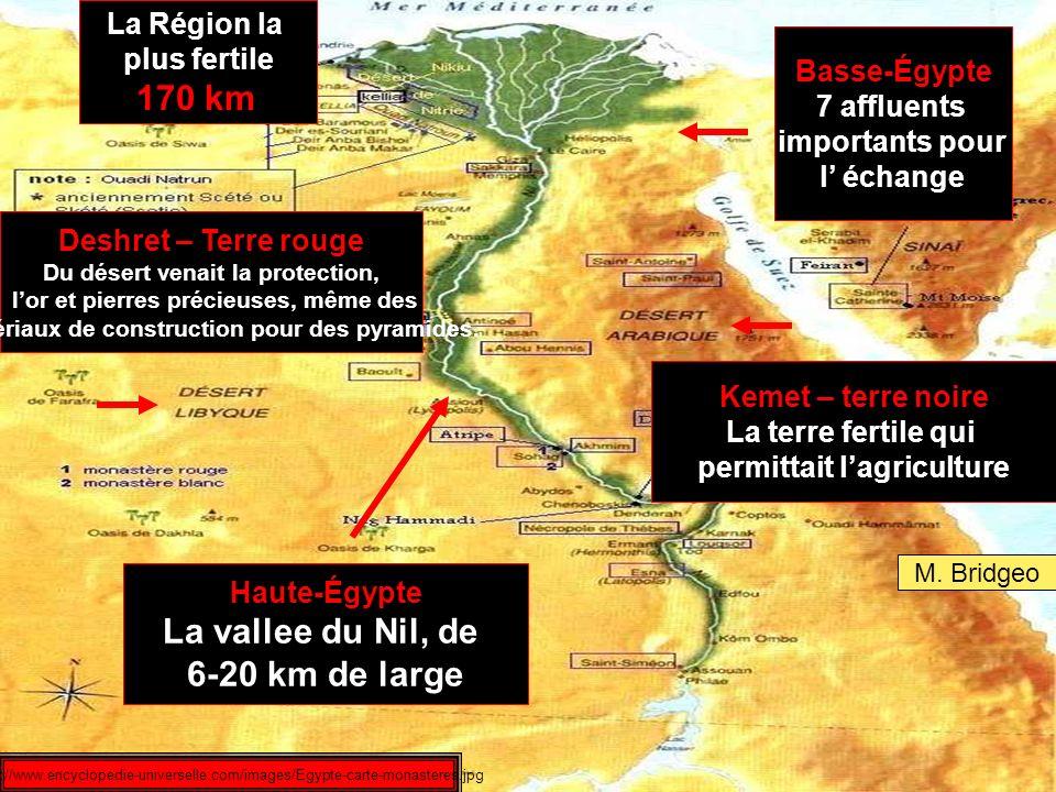 Basse- Égypte Haute- Égypte La Région la plus fertile 170 km http://www.encyclopedie-universelle.com/images/Egypte-carte-monasteres.jpg M. Bridgeo Bas