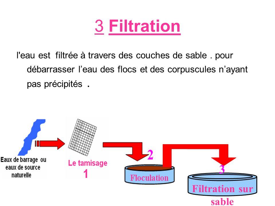 3 Filtration l'eau est filtrée à travers des couches de sable. pour débarrasser leau des flocs et des corpuscules nayant pas précipités. Filtration su