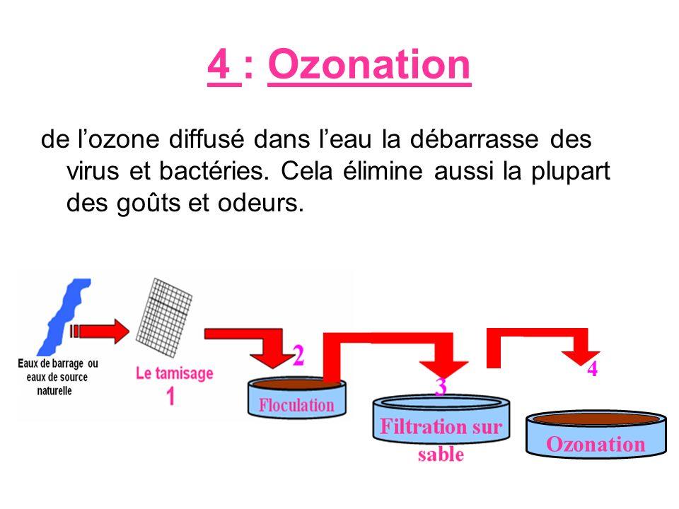 4 : Ozonation de lozone diffusé dans leau la débarrasse des virus et bactéries. Cela élimine aussi la plupart des goûts et odeurs. Ozonation 4